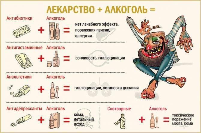 Какое успокоительное совместимо с алкоголем