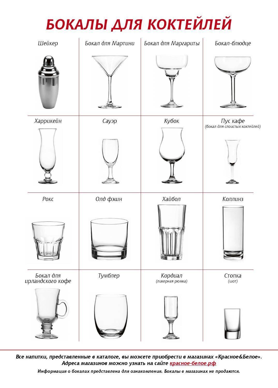 Водка: что это такое, классификация разновидностей