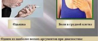Легкие и бронхи после того как бросил курить: боли и восстановление
