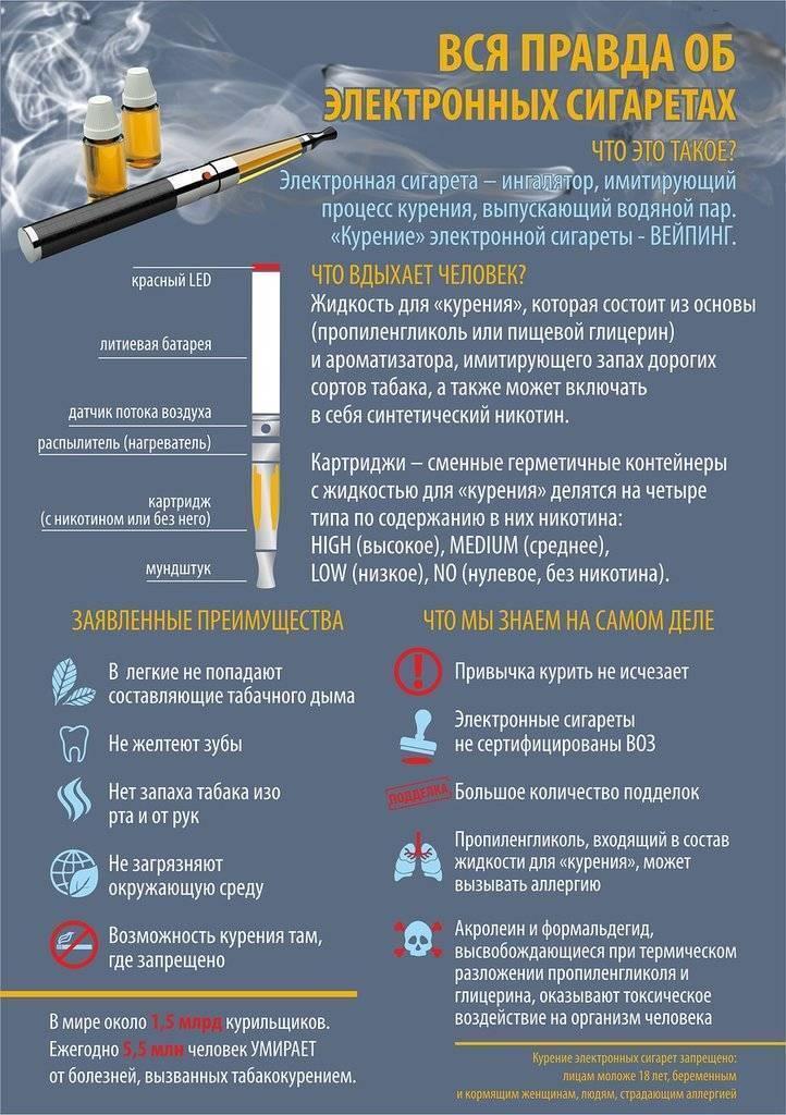Что оказывает больший вред: сигареты или вейп