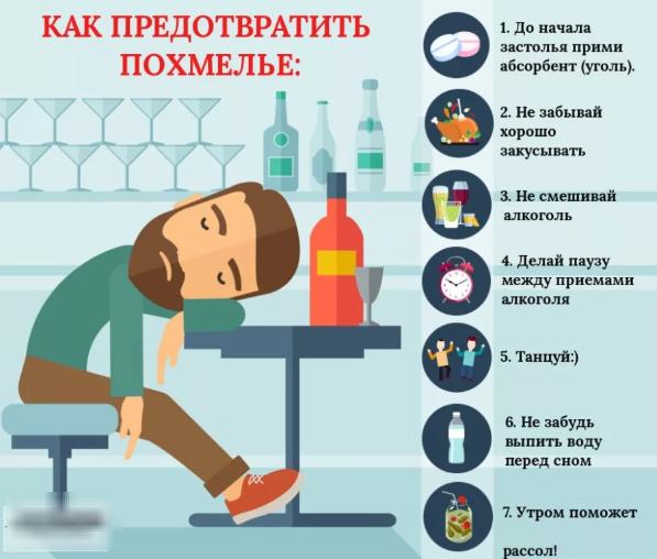 Как пережить позор после пьянки советы психолога. если стыдно после пьянки то что с этим делать
