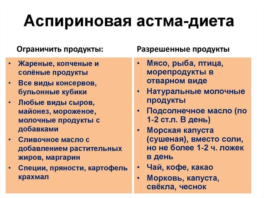 ✅ можно ли пить алкоголь при бронхиальной астме? - vrach-med.ru