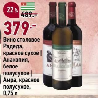 Апсны — знаменитое абхазское вино