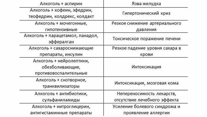 Лонгидаза и алкоголь совместимость - медицинский справочник