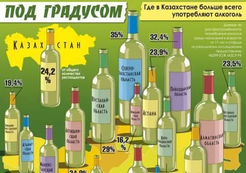 Крепость напитков — википедия переиздание // wiki 2