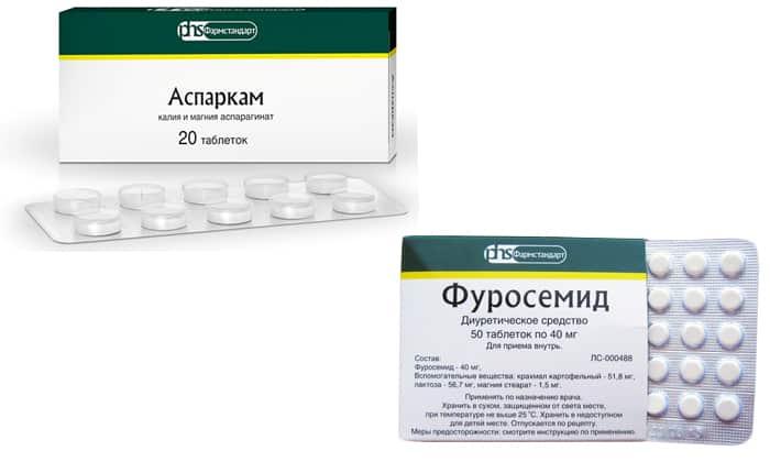Мочегонные средства и алкоголь: совместимость веществ, возможные последствия употребления, рекомендации экспертов