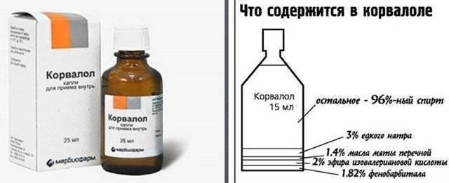 Корвалол при алкоголизме: последствия злоупотребления корвалолом