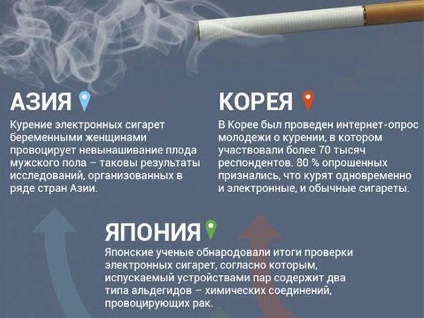 Вред электронных сигарет - плюсы и минусы использования