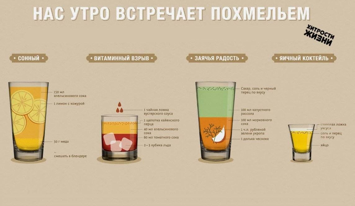 Как вылечить пивное похмелье
