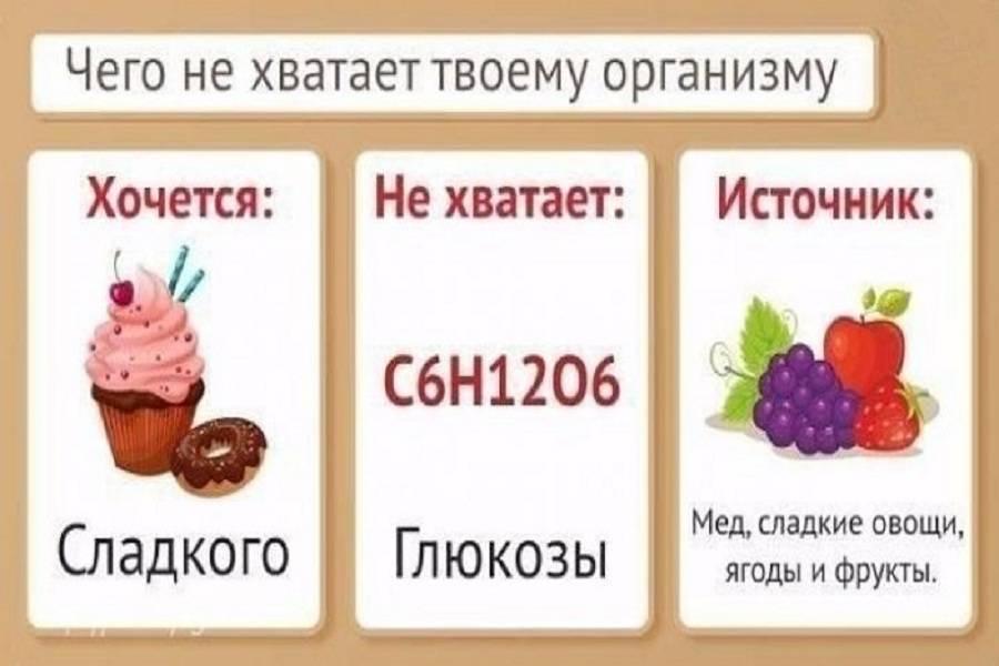 Почему после алкоголя хочется есть сладкое?
