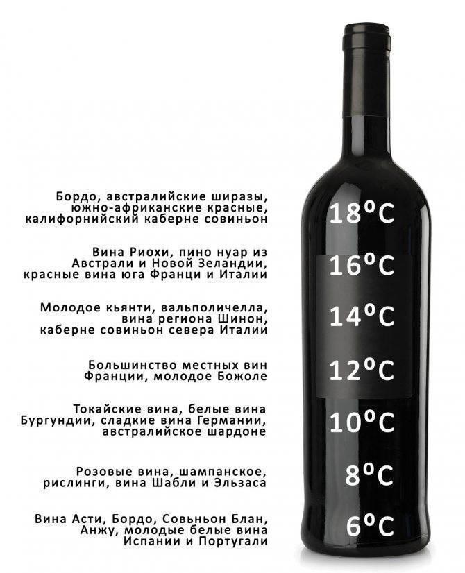 При какой температуре замерзает шампанское? как правильно заморозить игристое вино? - культурно выпиваем