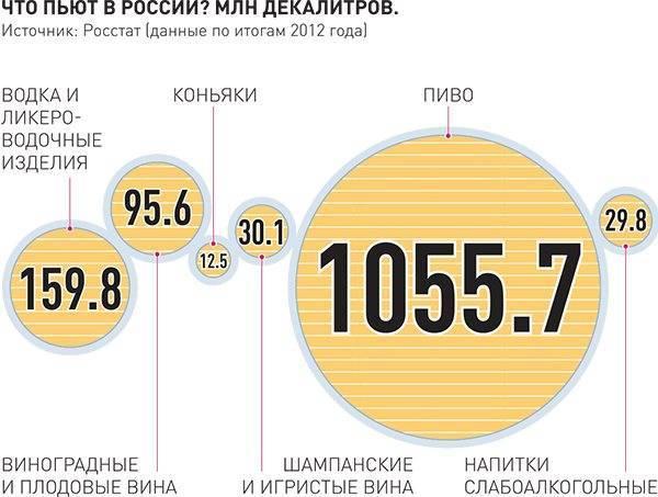 Нужна ли лицензия на производство самогона в россии