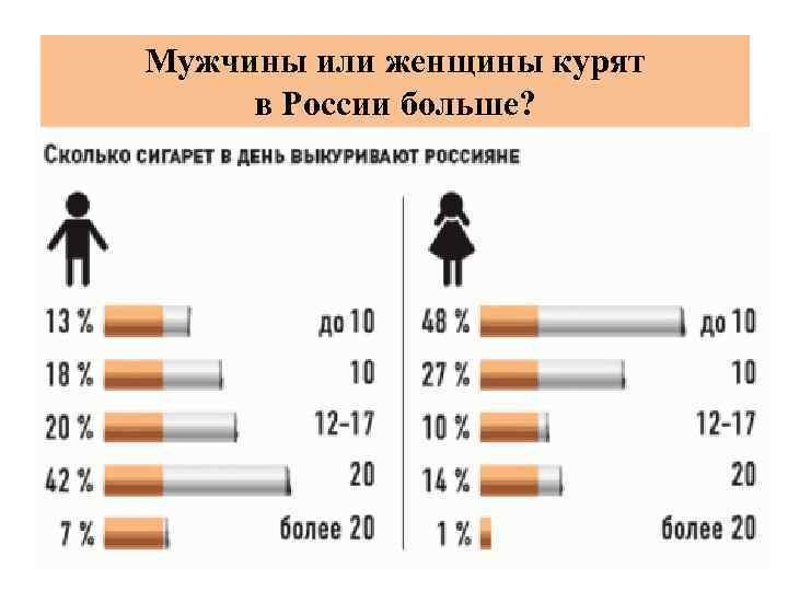 Статистика смертности в россии в 2020 — реальное время