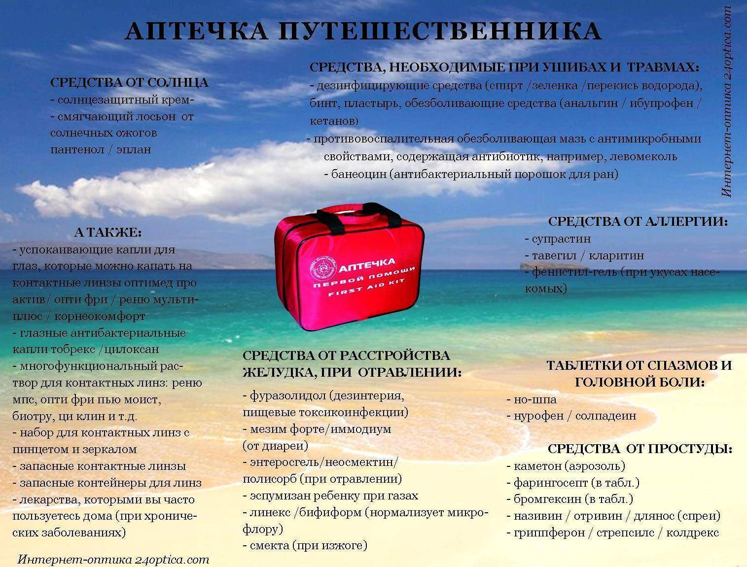 Аптечка в отпуск на море: лекарства в дорогу