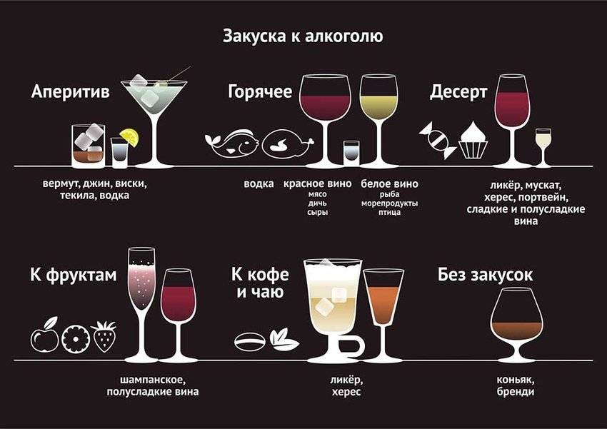 Как правильно пить водку - секреты, рекомендации, пожелания