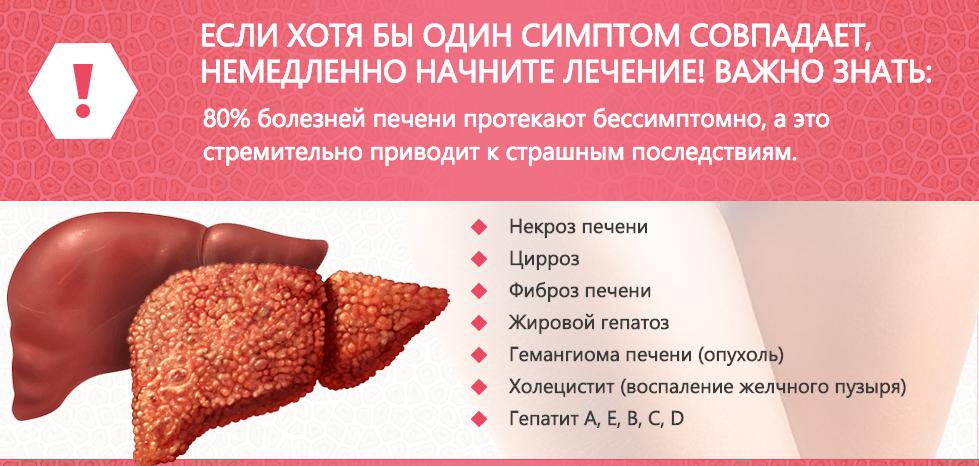 Как болит печень и как лечить ее болезни народными средствами