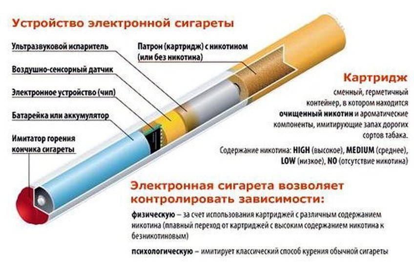 Мотаем спирали для электронной сигареты