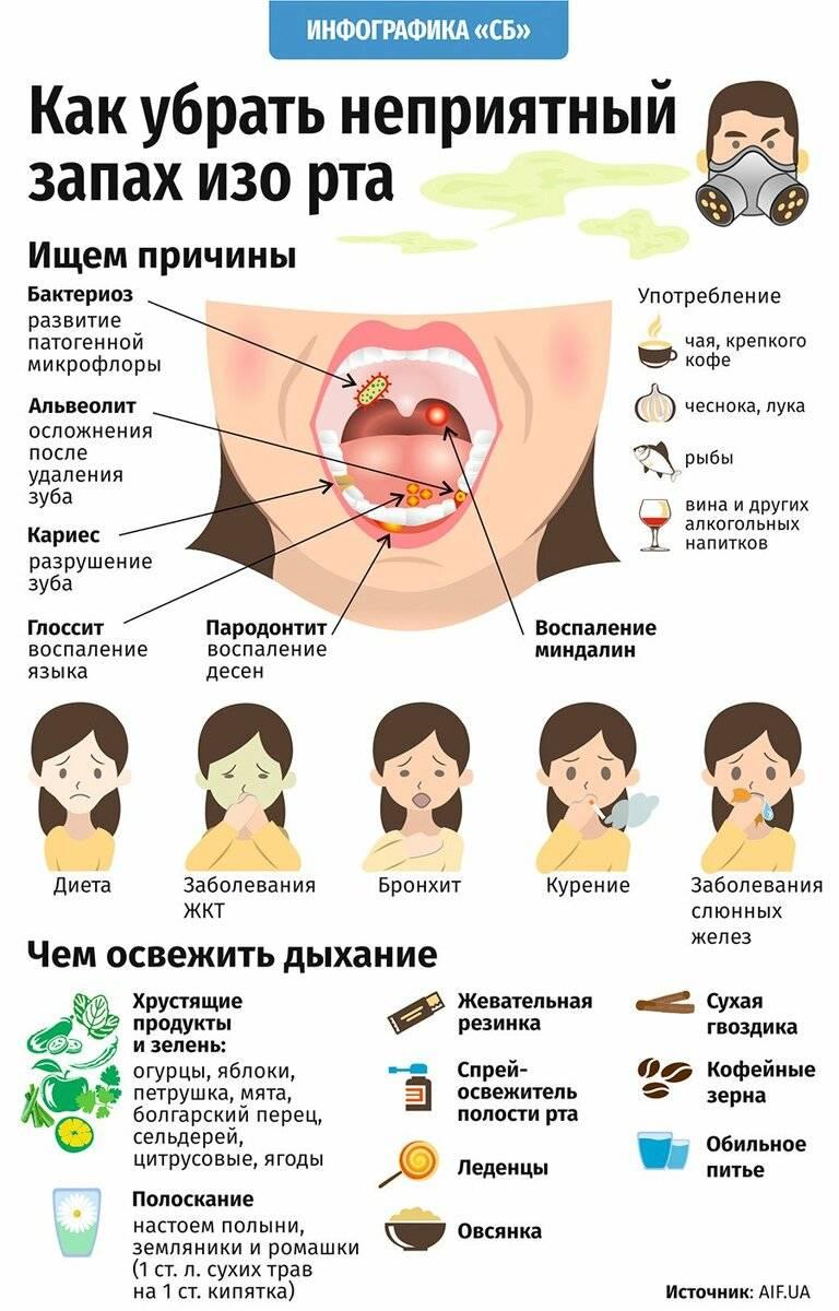 Запах ацетона изо рта у взрослого: причины, лечение народными средствами, алкоголь, диабет