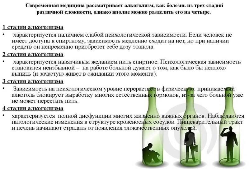 Температура при отравлении алкоголем у взрослого