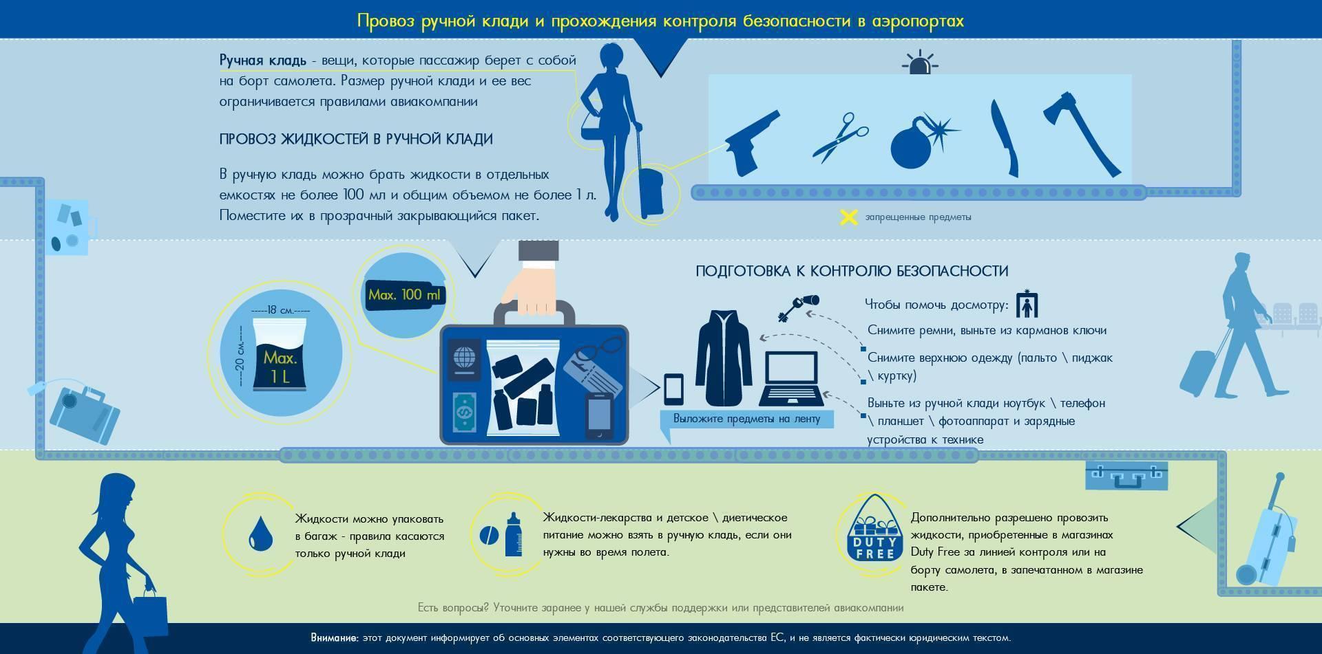 Нормы и правила провоза багажа