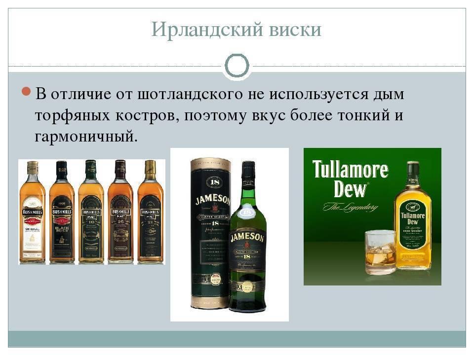 Сорта виски, классификация по странам производства, их отличия