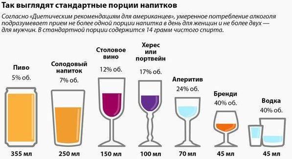 Мезим и алкоголь - можно ли совмещать