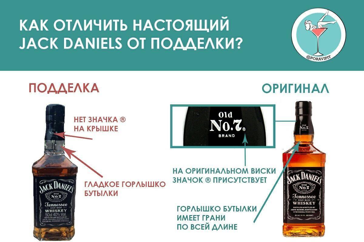 Как пить джек дэниэлс: 3 правильных способа + с чем пить виски