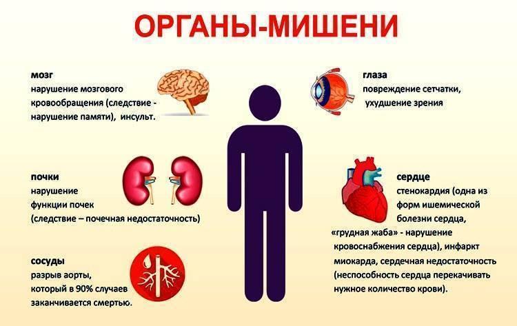 Болит сердце после алкоголя: симптомы и первая помощь, способы восстановления, отзывы врачей