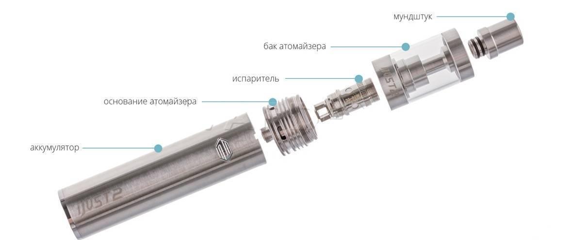 Как разобрать электронную сигарету iust 2, почему она горчит, протекает?