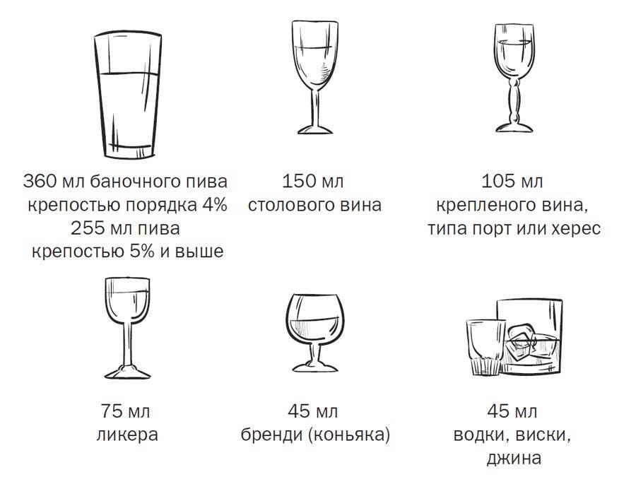 Алкоголь при подагре: можно ли пить водку, пиво и другие напитки?