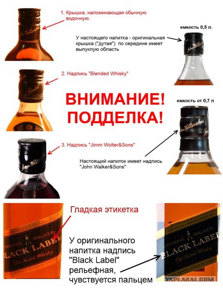 Коньяк против виски — кто лучше?
