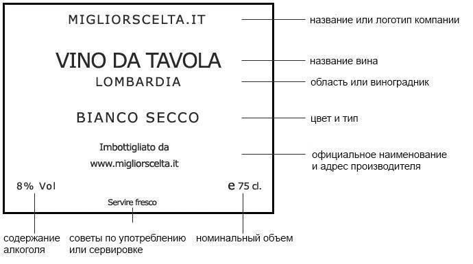 Аперитив и диджестив: в чем разница и как пьют итальянцы > wowitaly