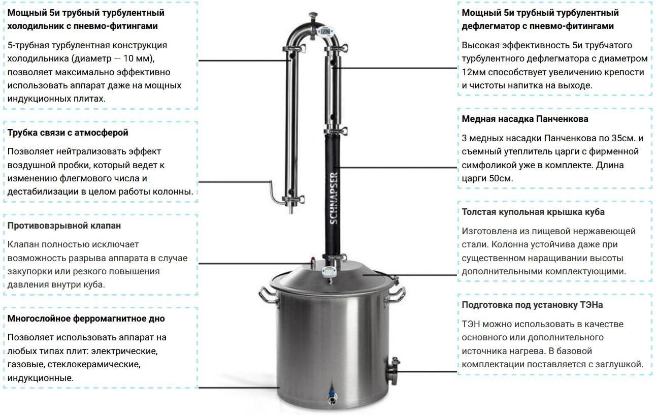 Какой самогонный аппарат лучше? виды и типы самогонных аппаратов и их устройство.