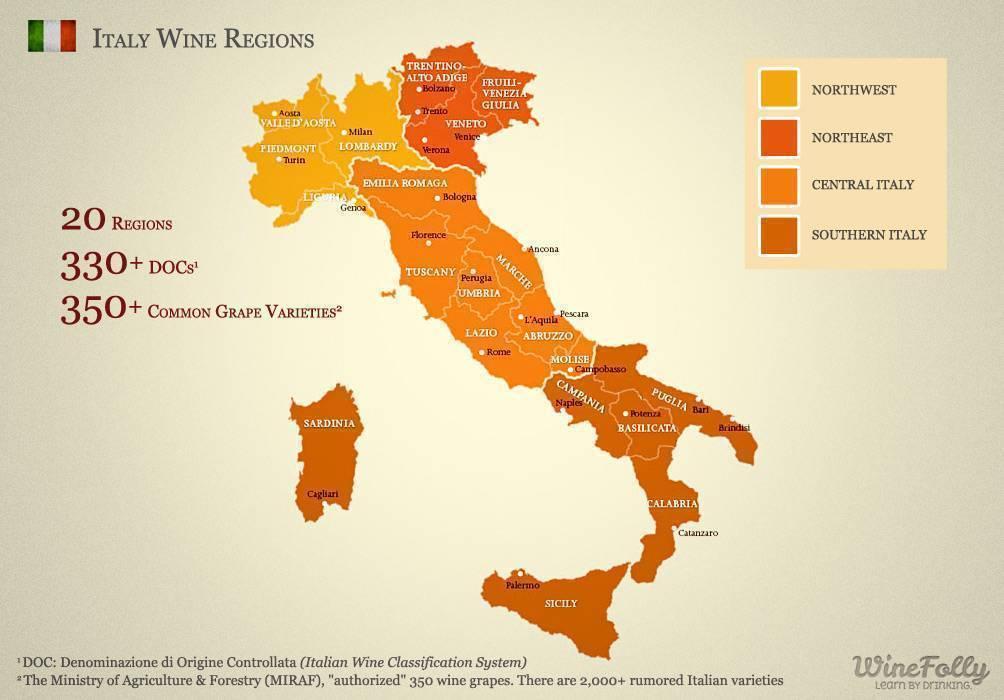 Италия — итальянские вина и регионы виноделия