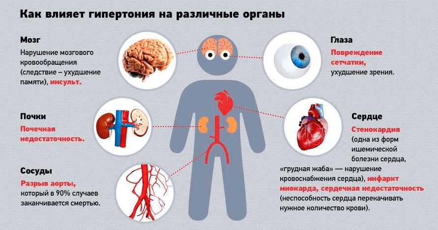 Может ли курение стать причиной болей в сердце: все о возможной связи