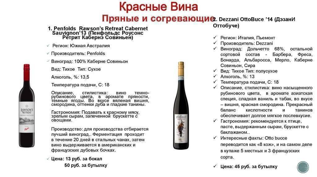 Чем отличается полусухое вино от полусладкого | в чем разница