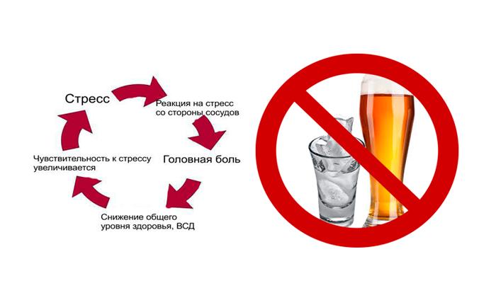 Всд и алкоголь: последствия, симптомы и отзывы