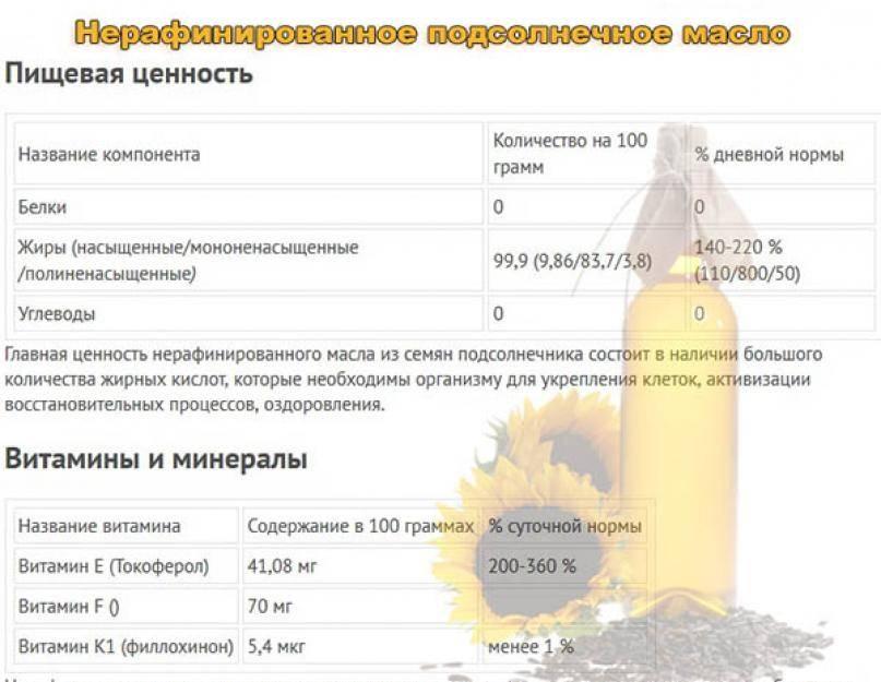 Польза и вред шампанского для здоровья организма