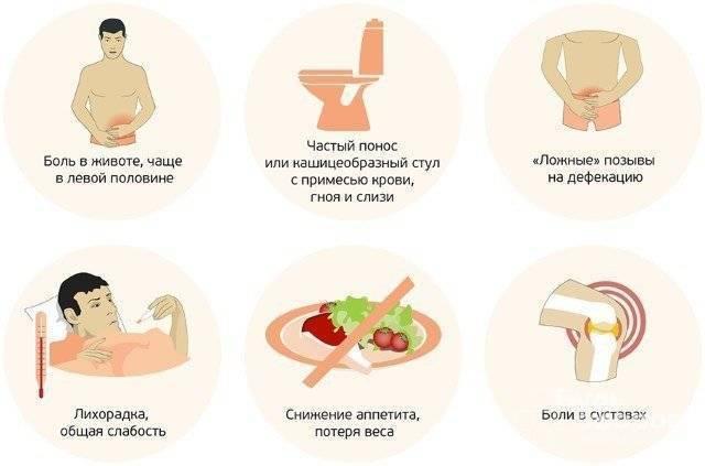 Желудочно-кишечные заболевания: симптомы болезней жкт