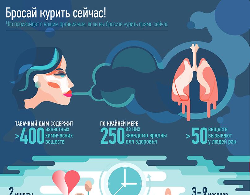 Как бросить курить? 10 причин, чтобы сделать это прямо сейчас!