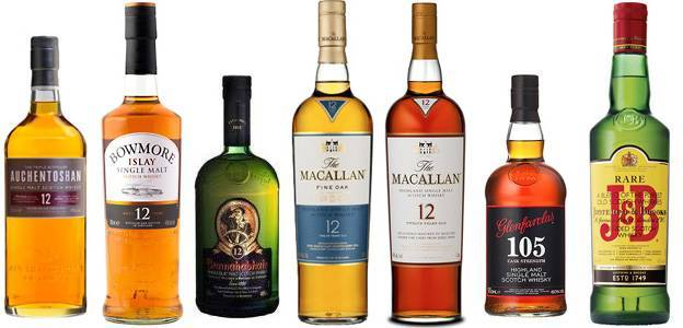 Сколько градусов в различных видах виски? | bezprivychek.ru