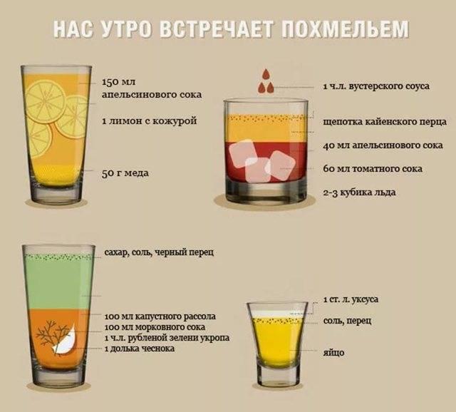 Как быстро протрезветь человеку от алкоголя