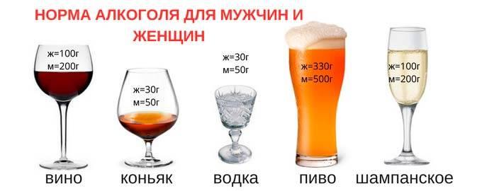 «пью, но редко». правда ли, что существует безопасная доза алкоголя?