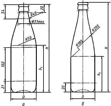 Измерение зарплаты в ссср бутылками с водкой