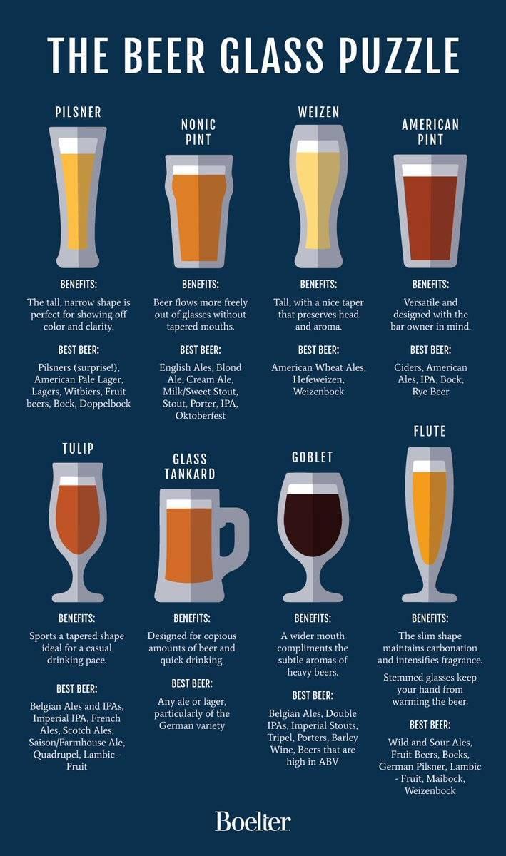 10 сортов бельгийского пива, которые стоит попробовать ⋆ алкомен.ру- домашний алкоголь рецепты закусок и напитков 10 сортов бельгийского пива, которые стоит попробовать ⋆ алкомен.ру- домашний алкоголь рецепты закусок и напитков