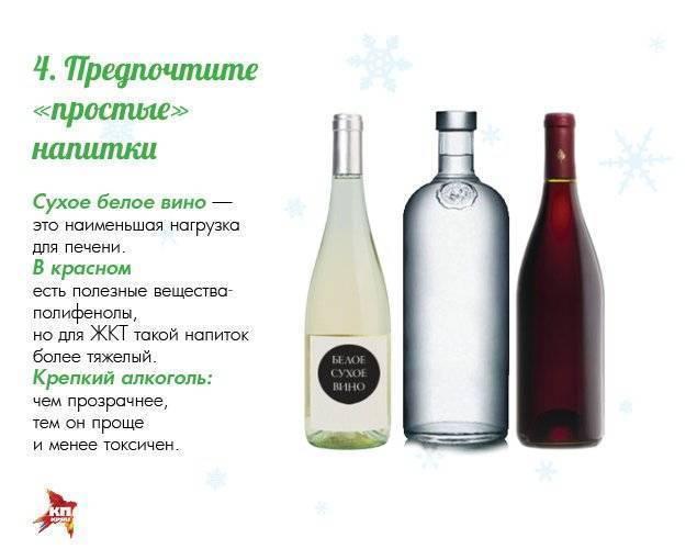 Коньяк или водка: что лучше пить