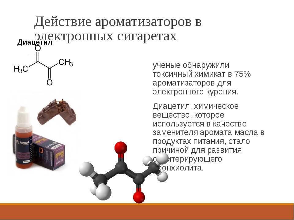 Глицерин: вред для организма и негативное влияние вещества на ряду с пропиленгликолем