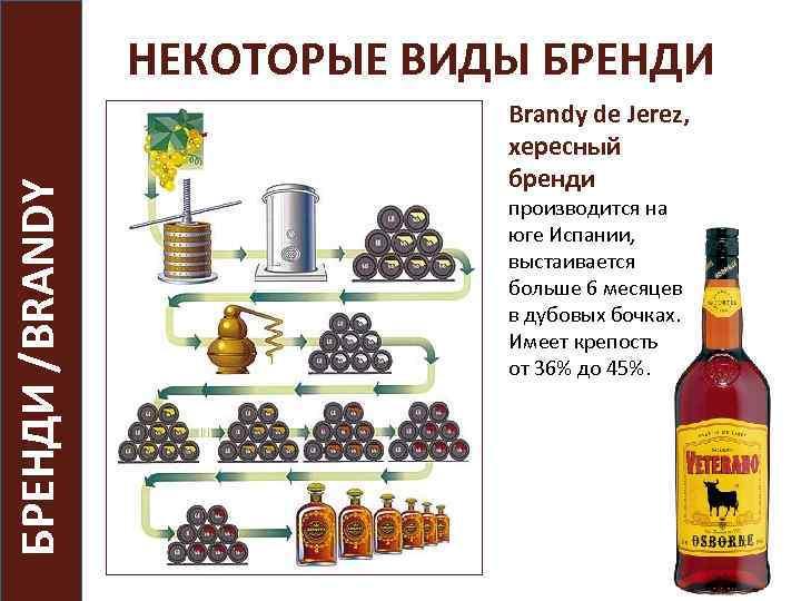 Советские хересы. херес и его аналоги