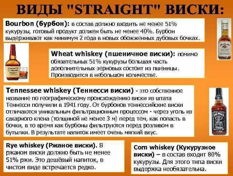 Что такое бурбон чем он отличается от виски