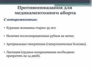 Алкоголь при медикаментозном прерывании беременности — чем опасен / mama66.ru